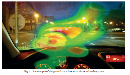 A simulation study of the graphical user interface of the head-up display and its influence on the driver's perception