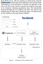 Proposal to improve the usability of social networks using eye tracking : A study to optimize internal communication in the university context