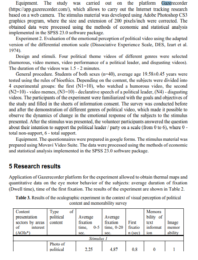 Research of visual political communication perception