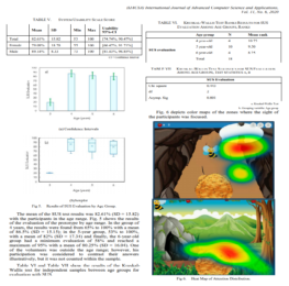 Usability Evaluation of a Tangible User Interface and Serious Game for Identification of Cognitive Deficiencies in Preschool Children