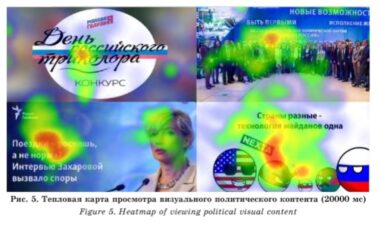 Perception of visual political content in social media